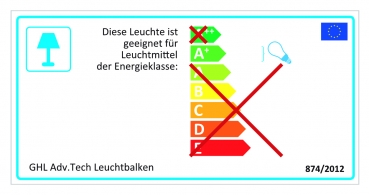 ALB Energie Label