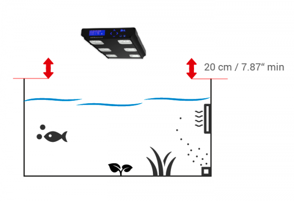 Minimum Distance 20 cmto water surface
